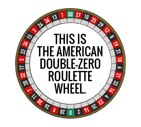 vector free stock Wheels within the ultimate. Roulette wheel clipart.