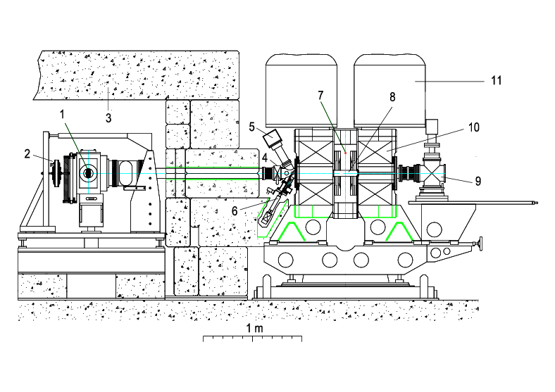 image stock Sectional drawing. Of the connection cyclotron.