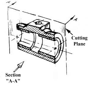 image transparent download Engineering and sketching . Sectional drawing.