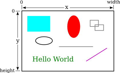 graphic free stock Javanotes