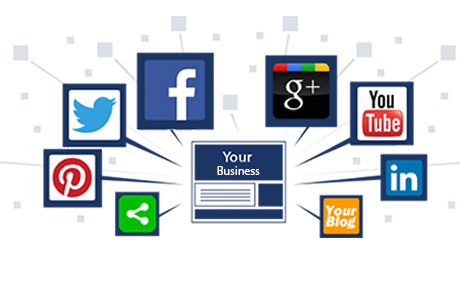 picture freeuse download Social Media Marketing Company in lucknow India
