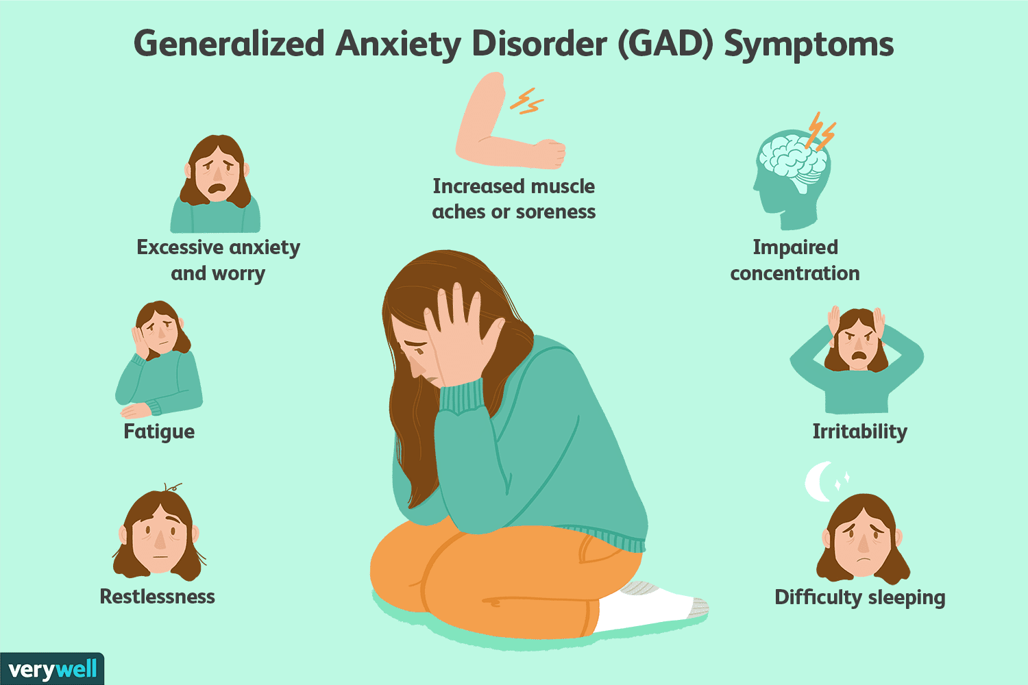 png transparent download Silent clipart anxious person. Dsm criteria for diagnosing.