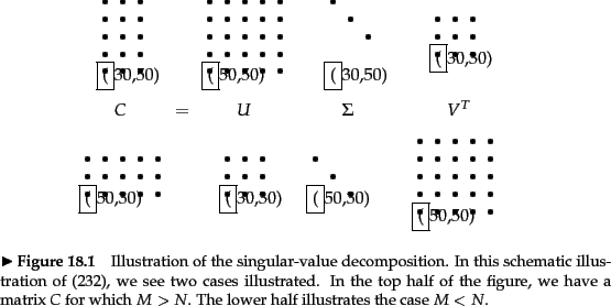 vector library download singular vector matrix #115653967