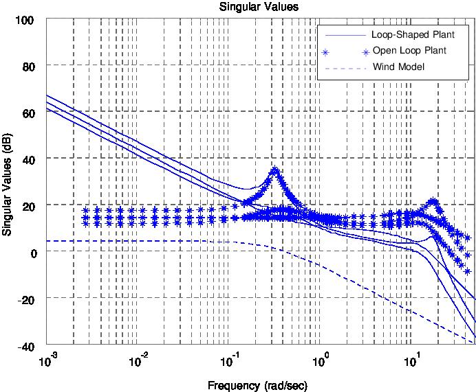 graphic transparent stock singular vector plot #115654399