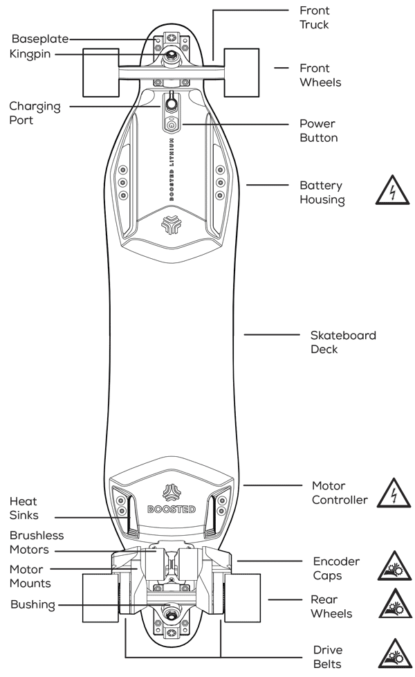 png transparent download Electric Skateboard Diagram