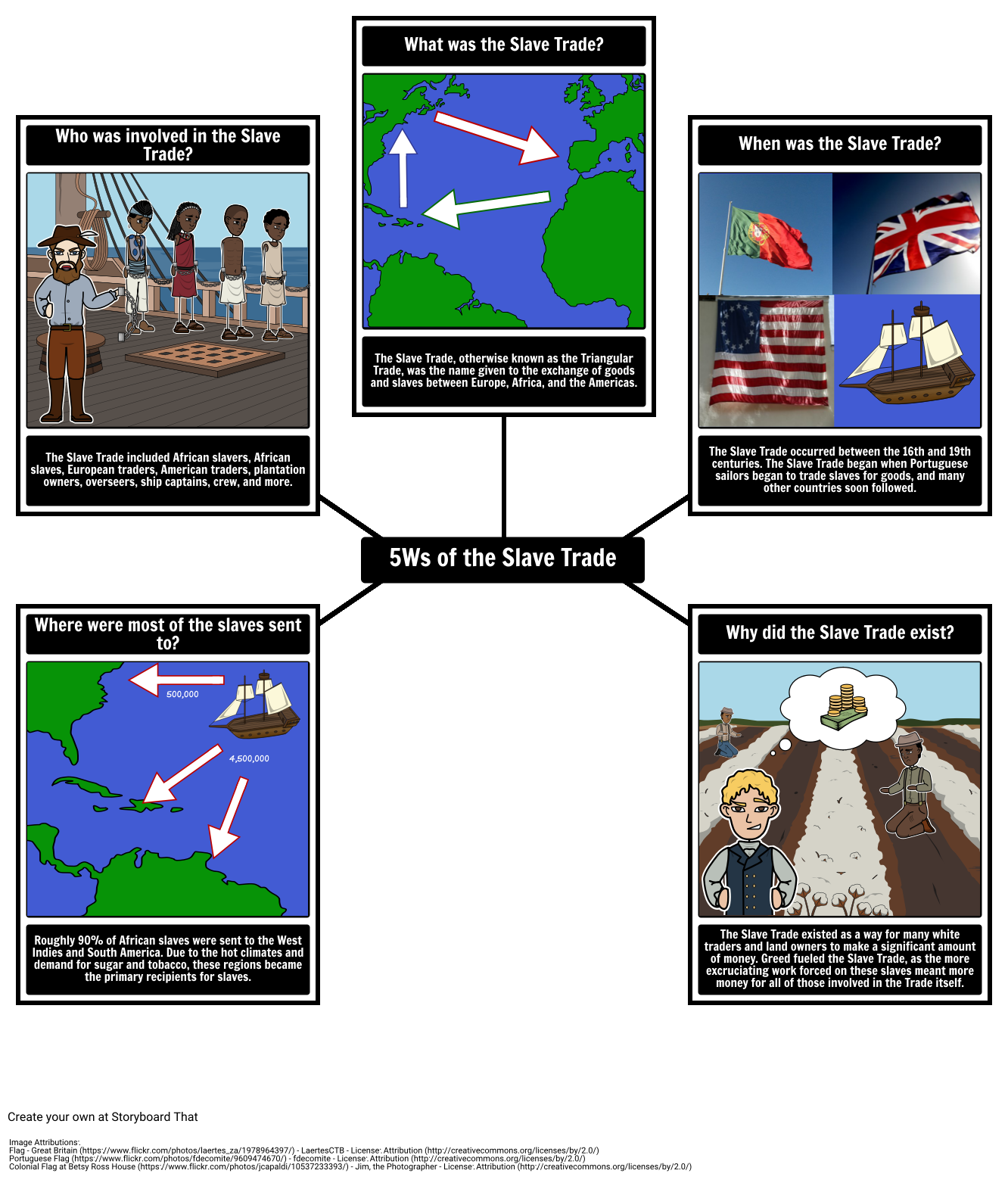 picture transparent library Atlantic Slave Trade Lesson Plans
