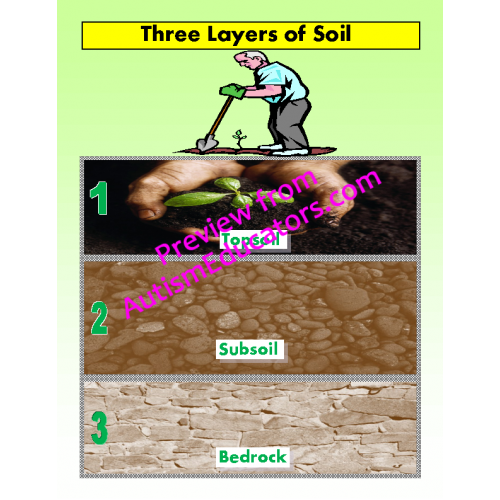 clip art royalty free Soil Layers