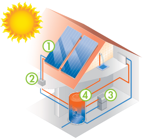 download Energy water heater free. Solar clipart