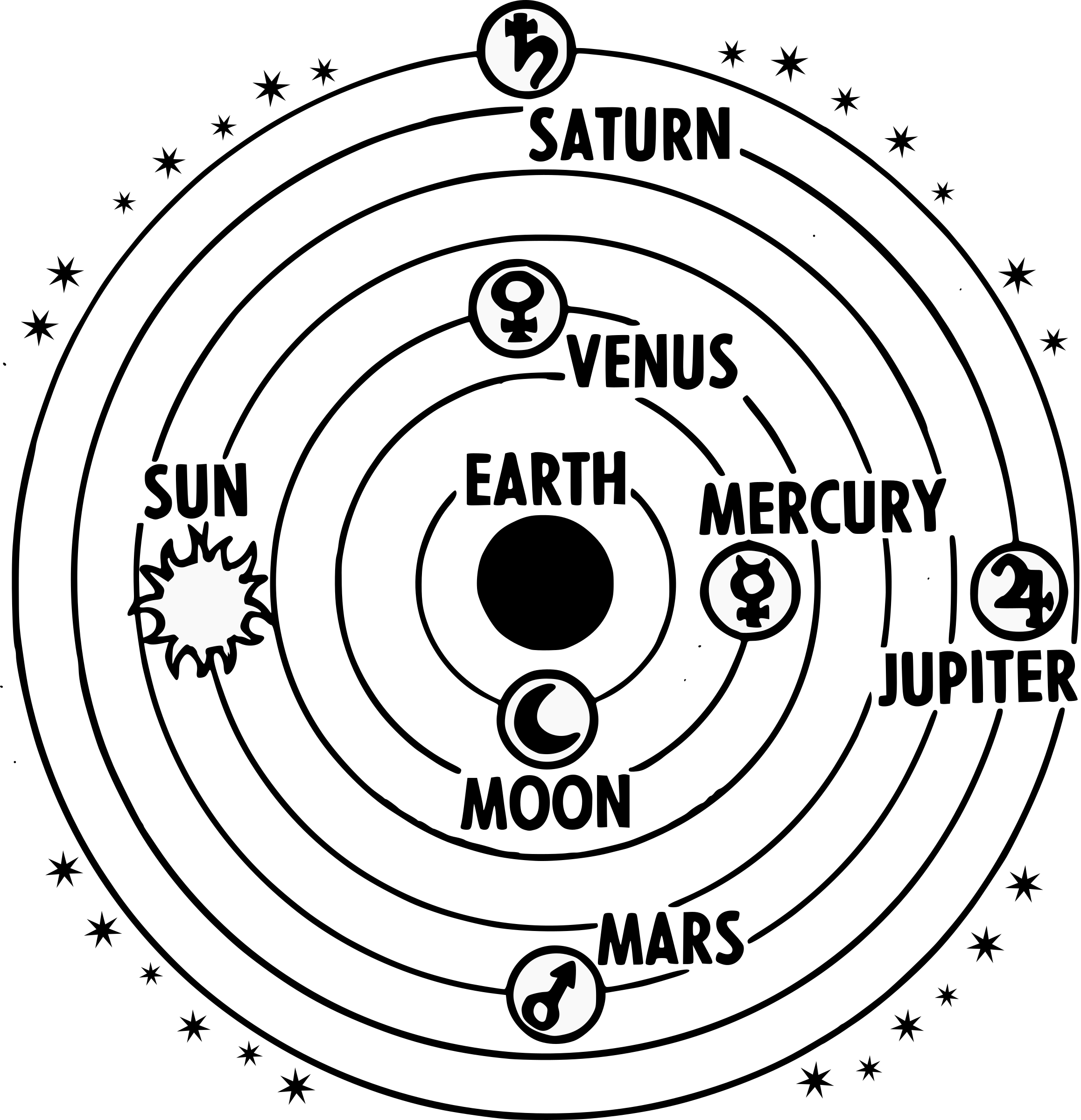 jpg Solar System Geocentric Icons PNG