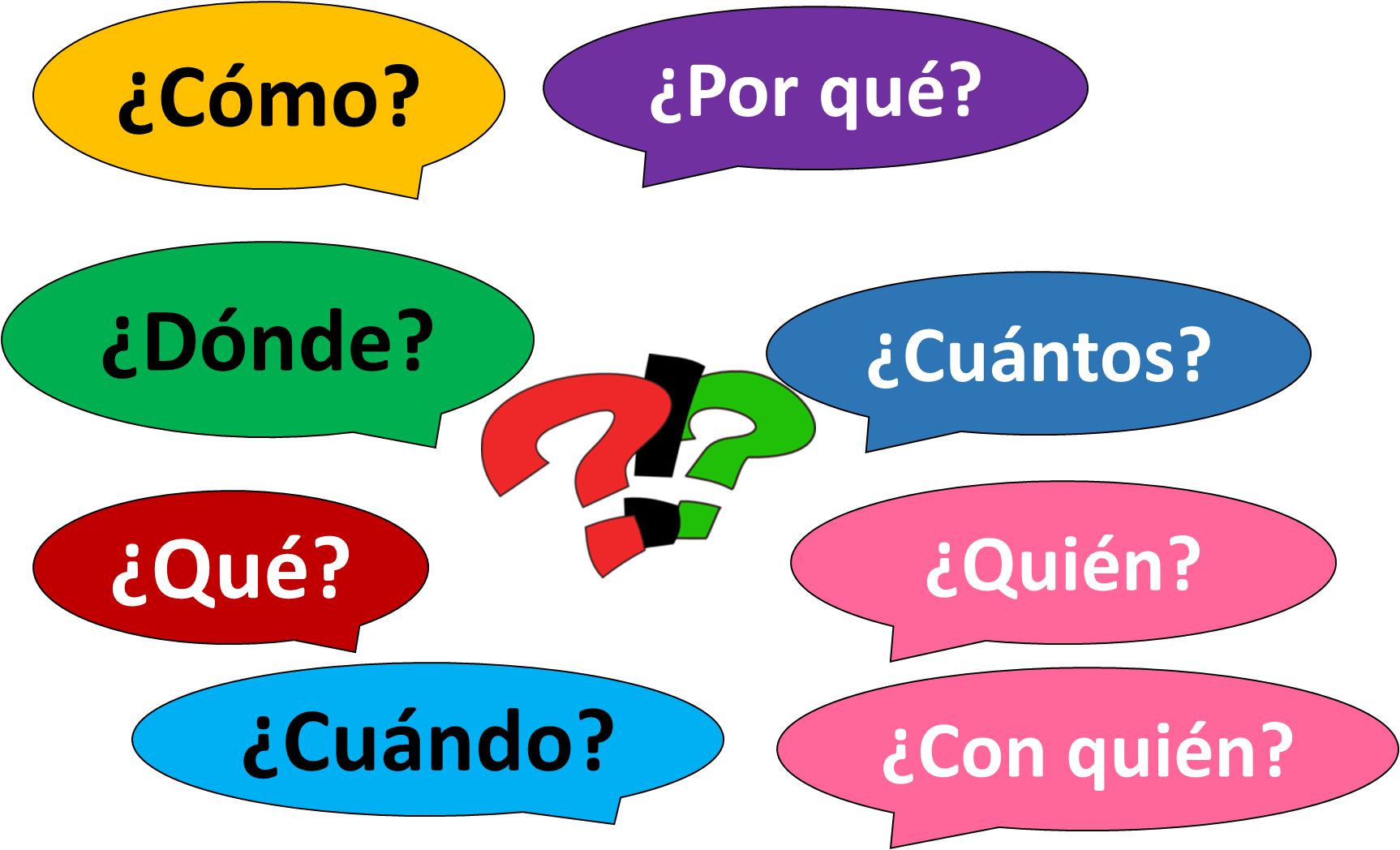 graphic freeuse download spanish words clipart #67545096