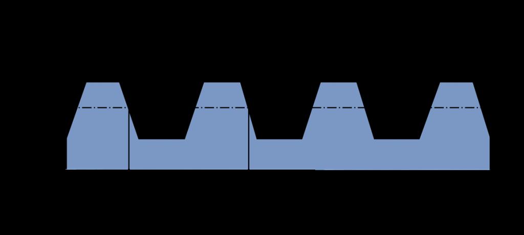transparent Acme vs trapezoidal threads. Speed clip threaded