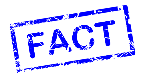 clip library Fact PNG Transparent Image