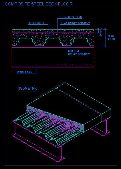 clip transparent stock Composite steel deck floor without connectors