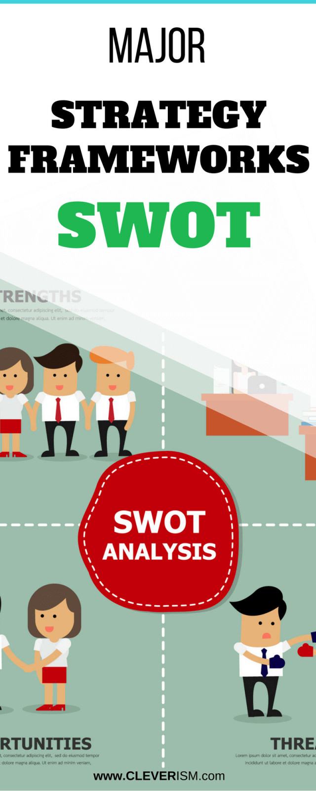 clipart free stock Major strategy frameworks swot. Yes clipart strength weakness