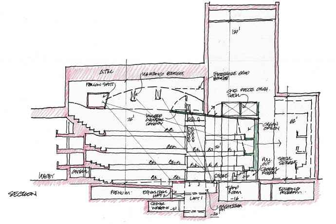 clip Theatre drawing construction. Services projects