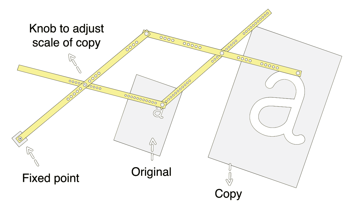 vector library library Pantograph