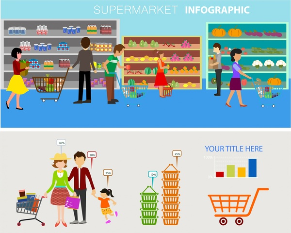 jpg freeuse stock Infographics design customers and. Supermarket clipart infographic