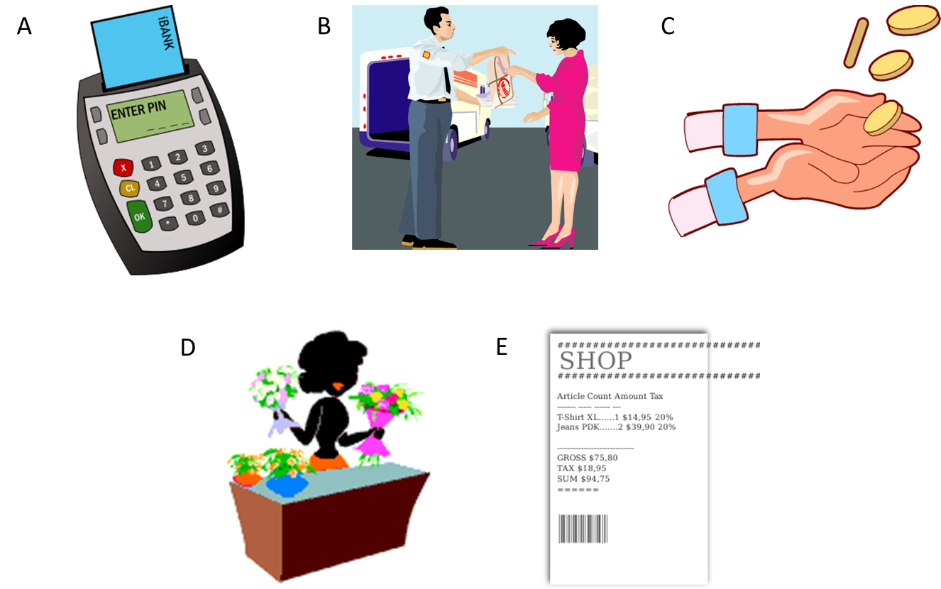 clip art black and white stock Supermarket clipart word. Esl shopping vocabulary in