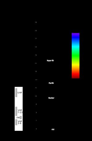 clip art free download Electromagnetic spectrum