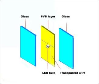 image black and white stock LED Glass