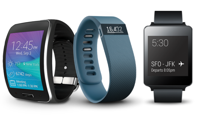 banner royalty free Wearable Technologies Are Shaping Our Future