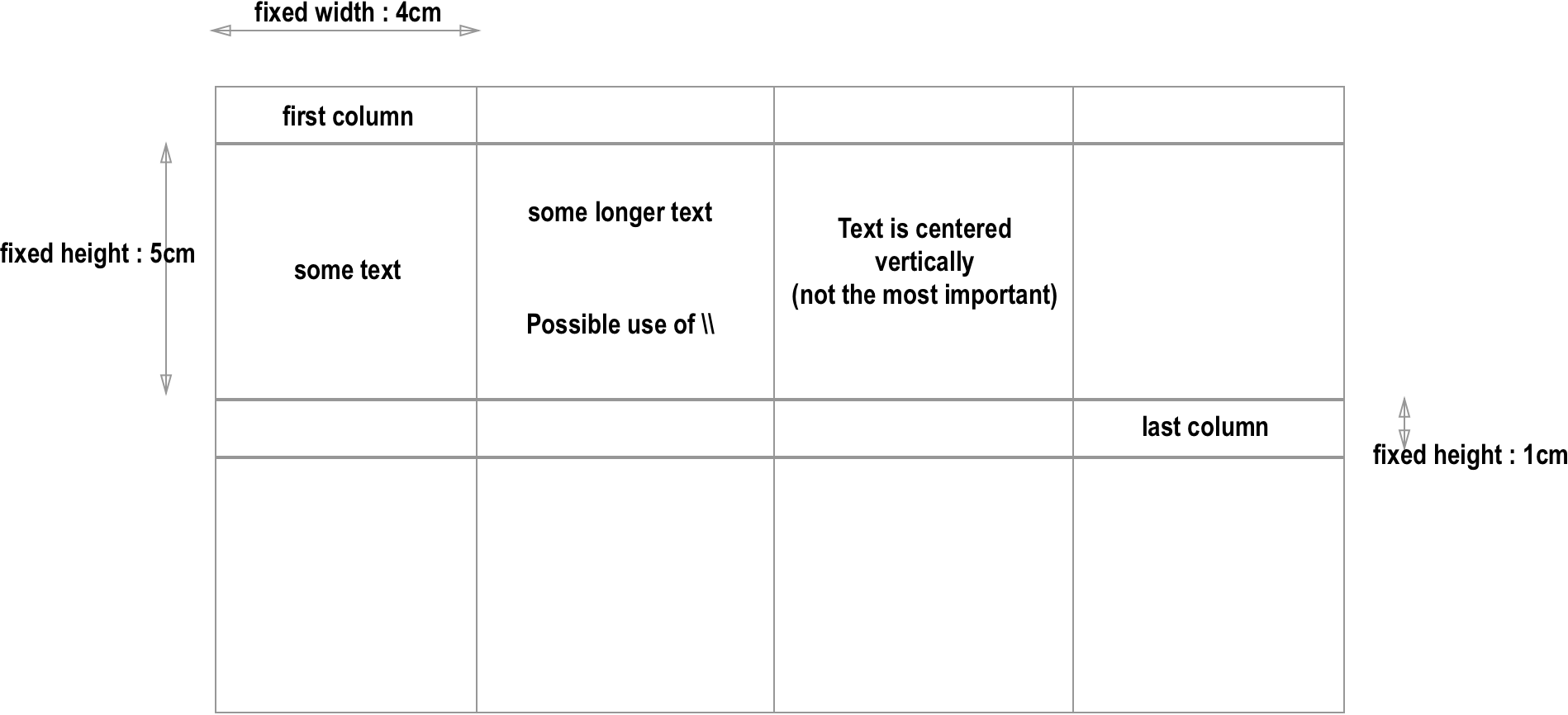 banner freeuse download Table with fixed width and fixed height