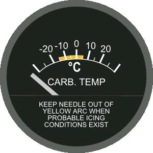 clipart transparent download Temperature Gage Clip Art at Clker