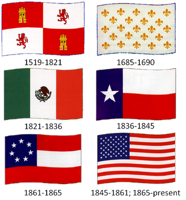 graphic transparent library The teaching thief six. Texas flags clipart