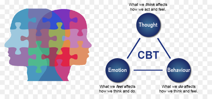 transparent download Therapy clipart cognitive thinking. Cartoon .