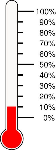 graphic download Thermometer clipart percentage. Red percent clip art