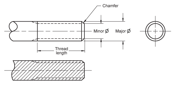 svg library Screw threads simplified representation. Bolts drawing rag