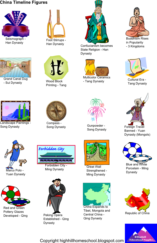 picture royalty free library Timeline clipart. History free on dumielauxepices