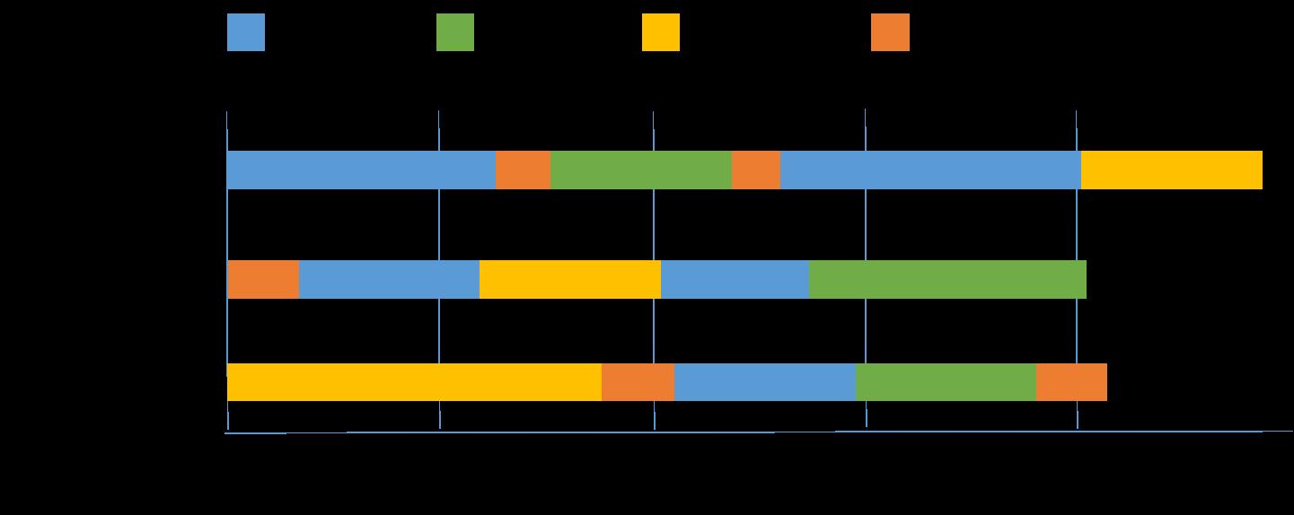 graphic transparent timeline graph