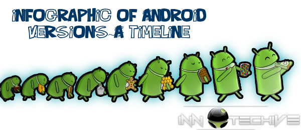 clip art transparent Infographic of Android Versions