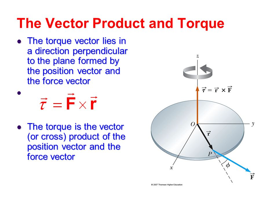 clip art freeuse library Chapter angular momentum the. Torque vector.