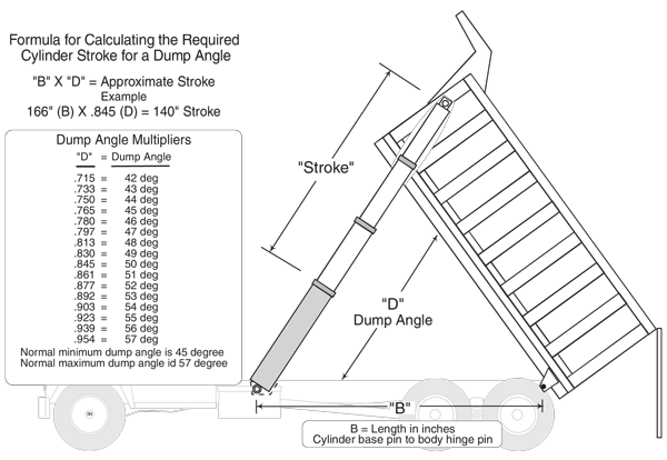 clip transparent download Image result for hydraulic cylinder pdf