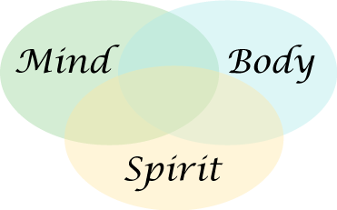 picture free stock Mind Body Spirit