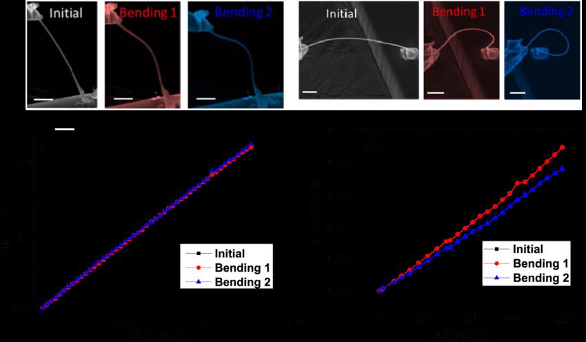 image black and white transparent conductor nanomarkets #116693702