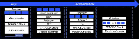 clip art black and white stock Transparent conductive films