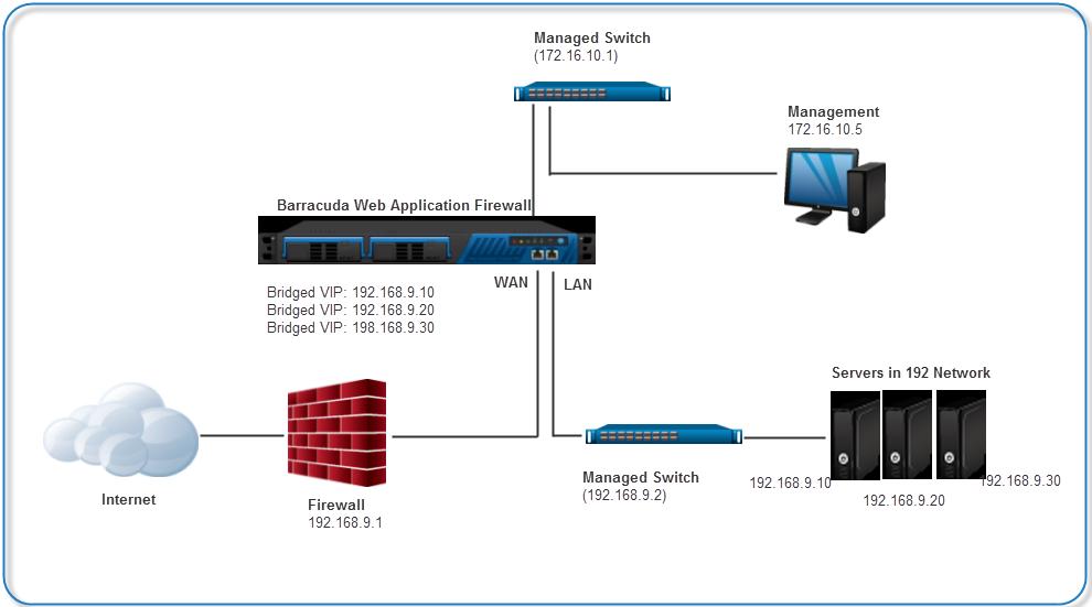 jpg stock Choosing your deployment mode. Transparent firewalls