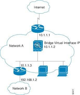 jpg transparent stock Transparent firewalls. Cisco asa series configuration.
