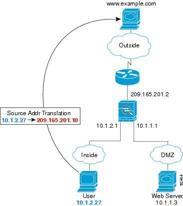 jpg transparent stock Cisco asa series configuration. Transparent firewalls.