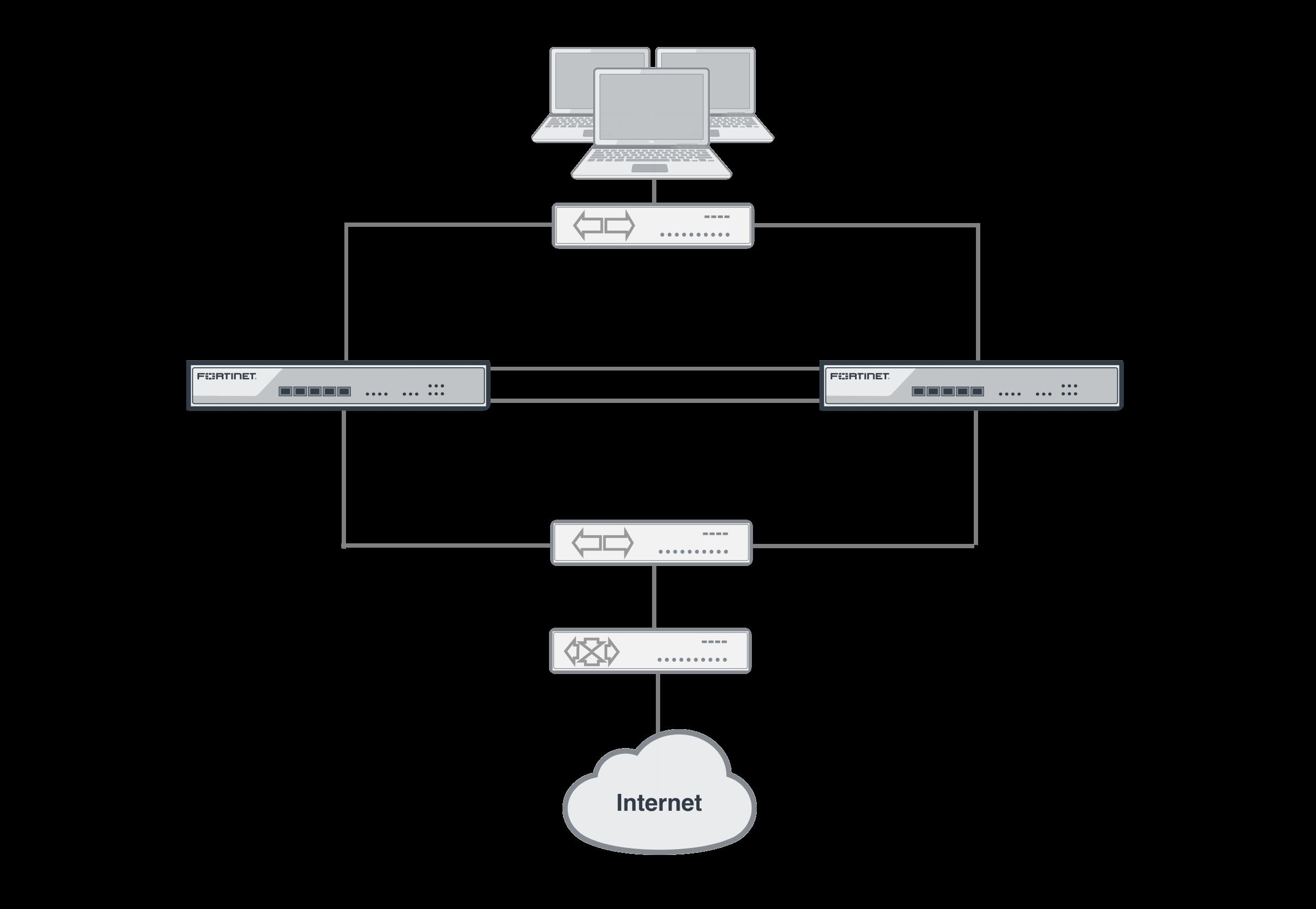svg free download Active ha cluster in. Transparent firewalls asa