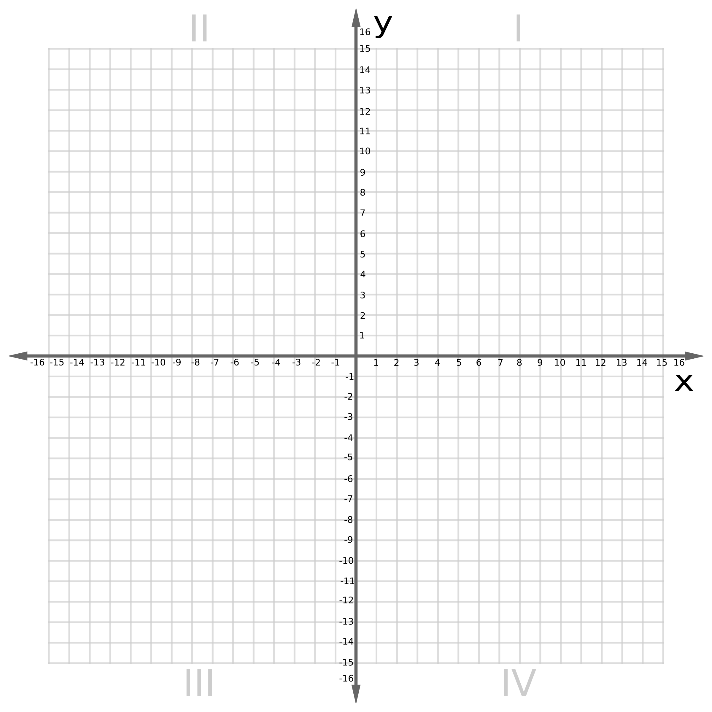 transparent library Collection of free grid. Transparent graph cartesian plane