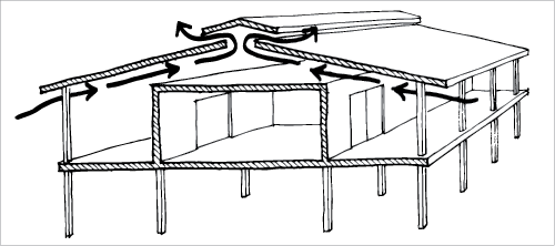 image transparent library SHADING Breezes are drawn in under a wide verandah and flow up
