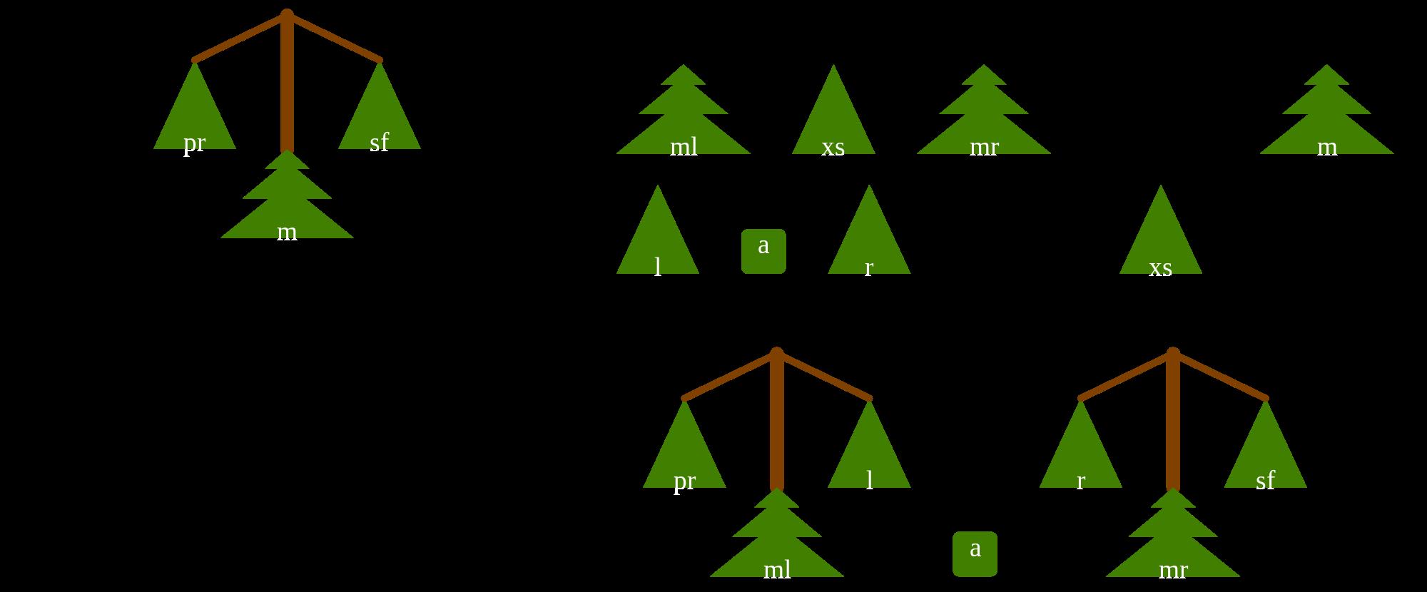 banner transparent download Trees svg middle. File finger tree split