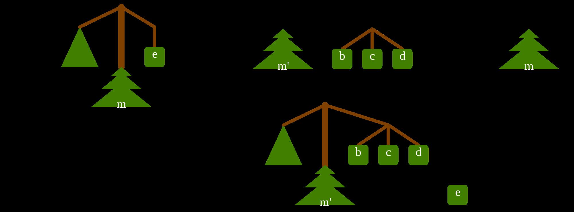 clip transparent stock File finger tree pop. Trees svg middle
