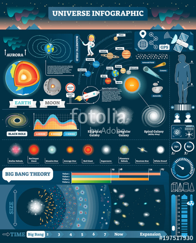banner freeuse library Universe vector infographic. Illustrated elements design