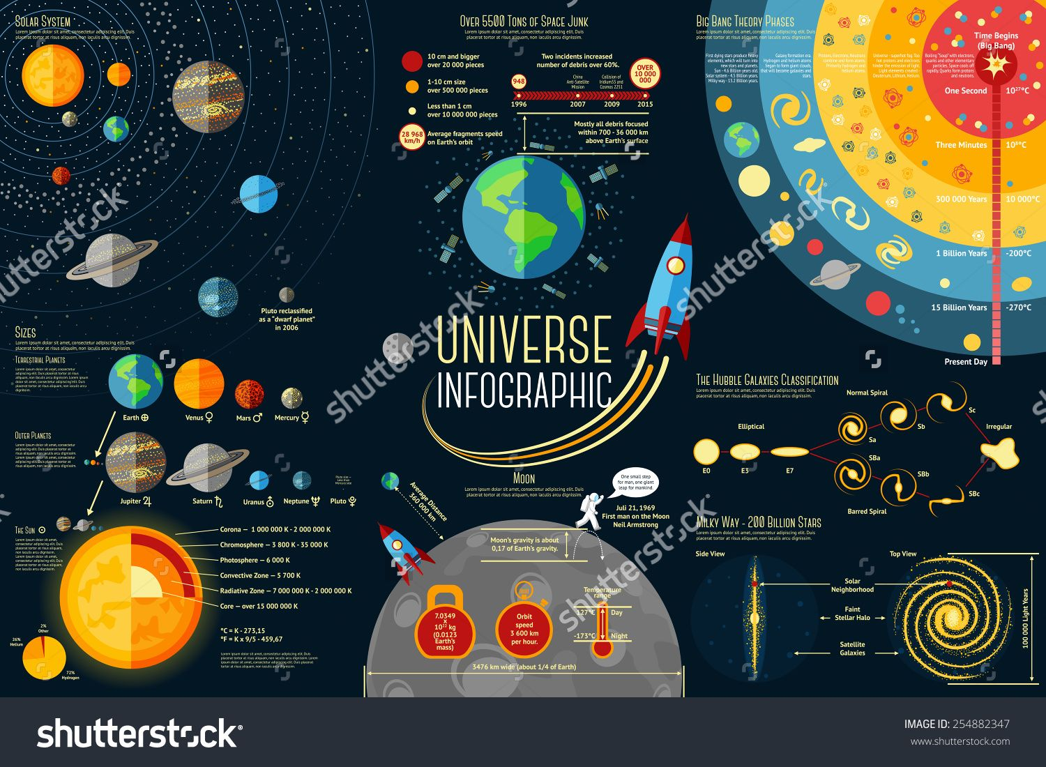 picture freeuse download Universe vector infographic. Pin on illustrations