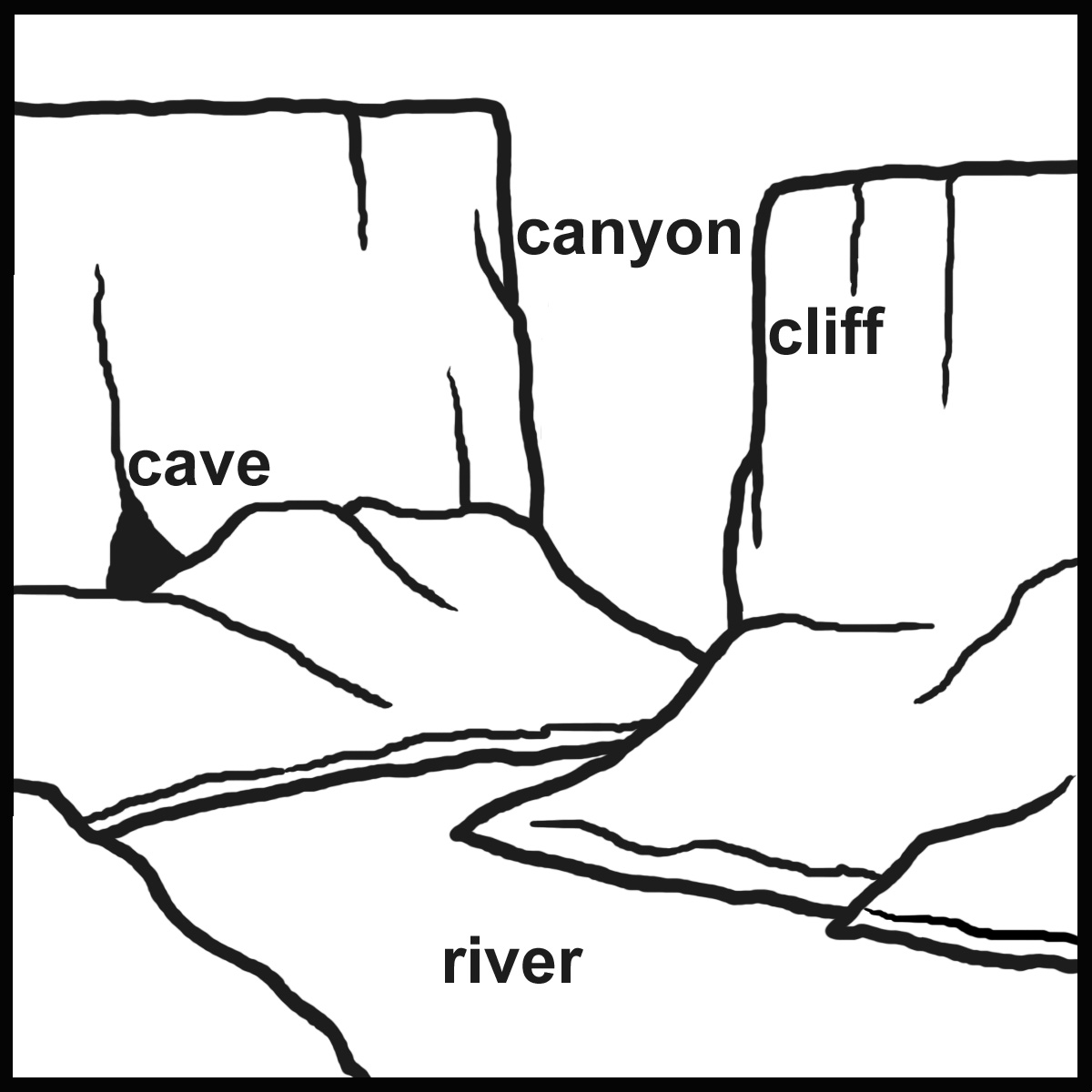 image free library Valley clipart environmental geography. Free black and white